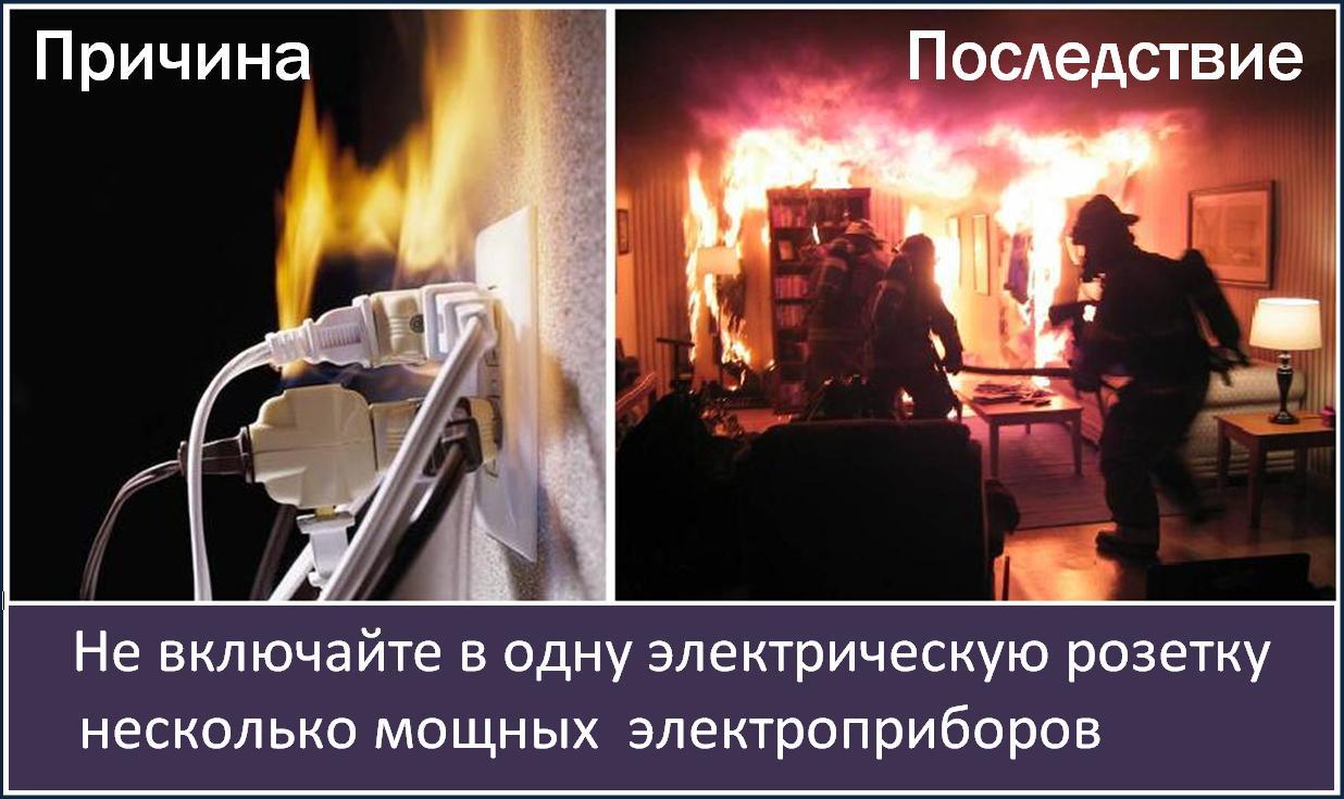 Уберечь себя от огненной беды
